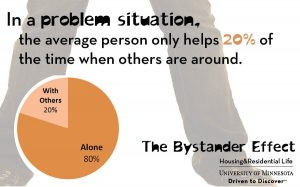 the_bystander_effect