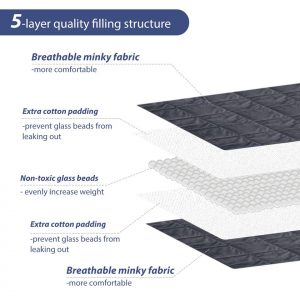 Lovife Weighted Blanket for Kids