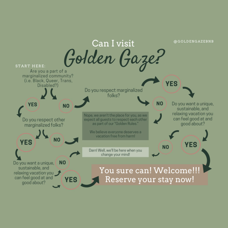 Golden Gaze B&B